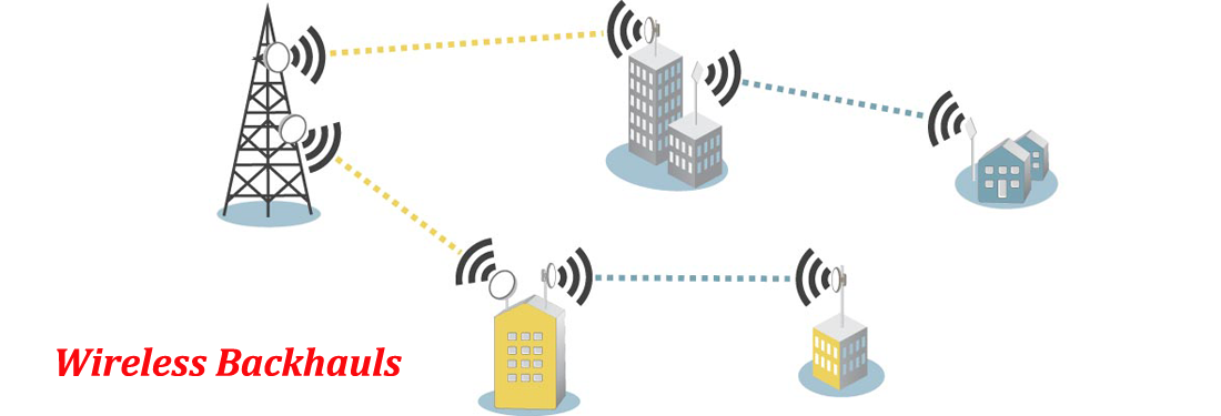 Wireless-Backhauls