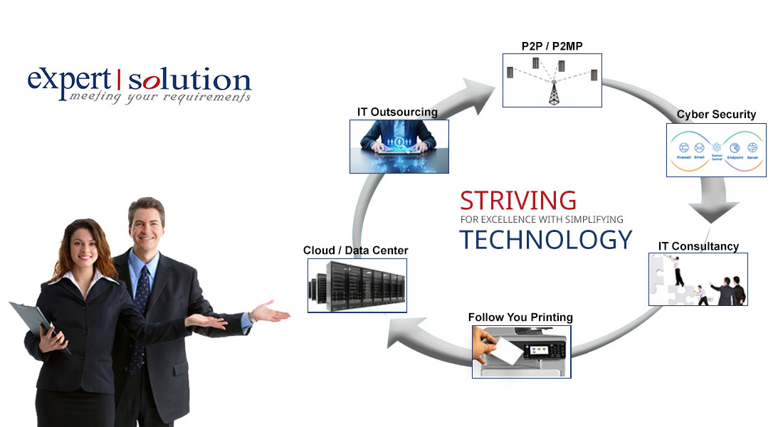 expert solution- it consultancy- networking-cameras-cloud-hosting